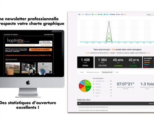 Newsletter de Citynox, des statistiques exceptionnelles